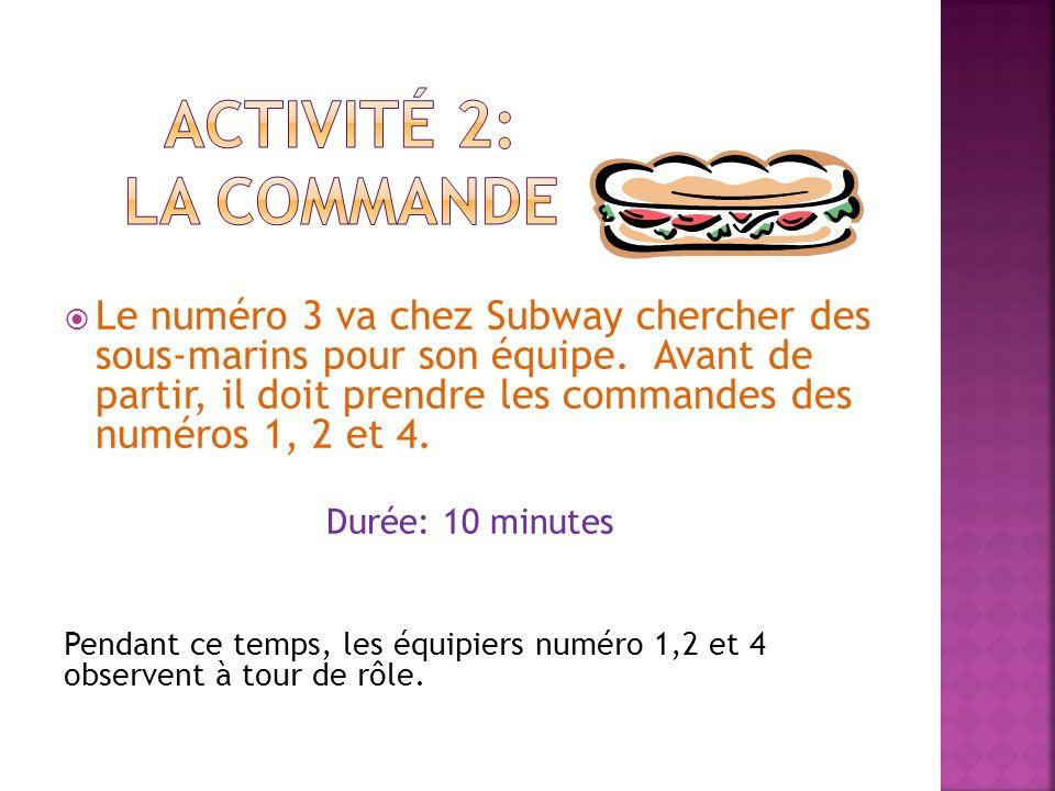 Activité 2: la commande