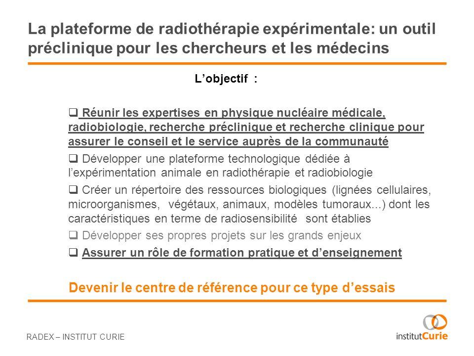 La plateforme de radiothérapie expérimentale: un outil préclinique pour les chercheurs et les médecins