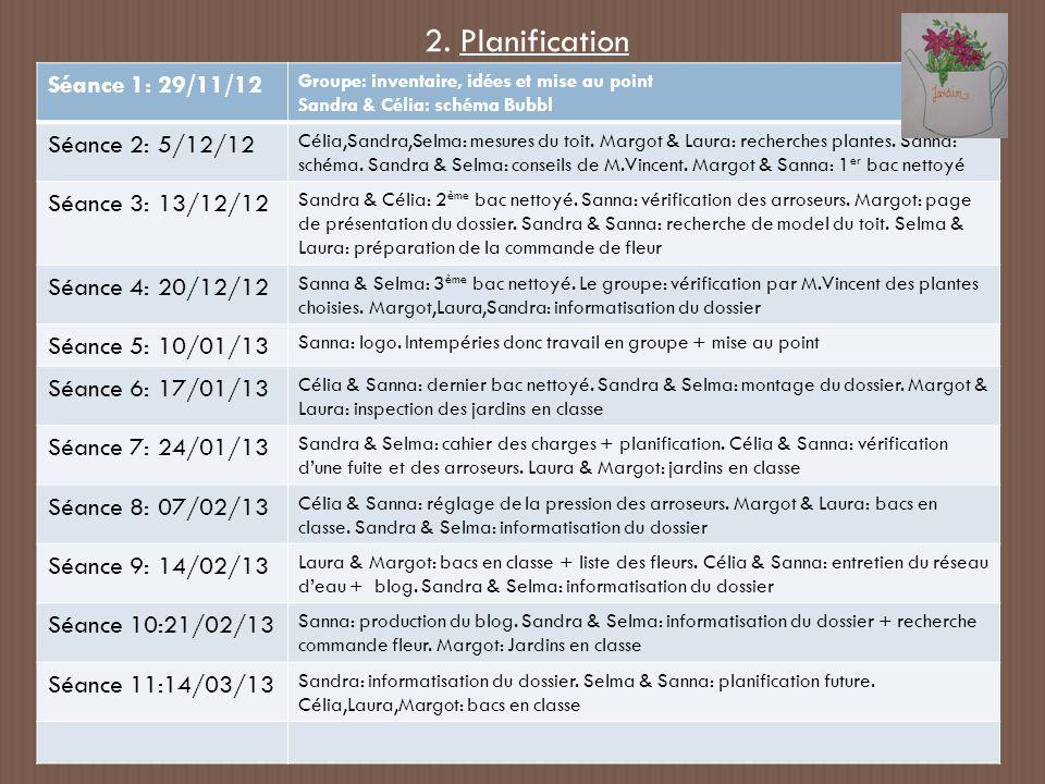 2. Planification Séance 1: 29/11/12 Séance 2: 5/12/12