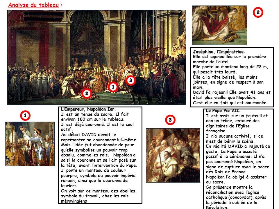 Analyse du tableau : 2 3 1 2 1 3 Joséphine, l'Impératrice.