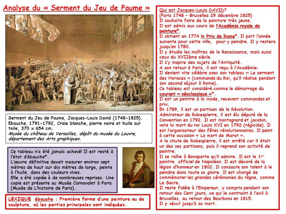 Analyse du « Serment du Jeu de Paume »
