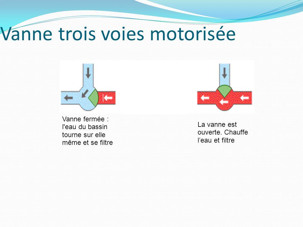 Vanne trois voies motorisée
