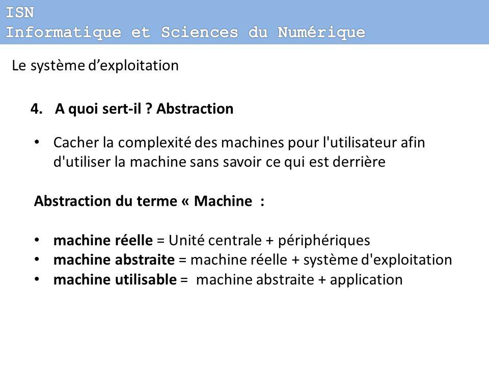 ISN Informatique et Sciences du Numérique. Le système d'exploitation. A quoi sert-il Abstraction.