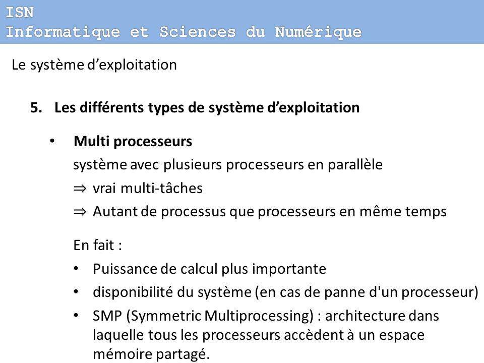 ISN Informatique et Sciences du Numérique. Le système d'exploitation. Les différents types de système d'exploitation.
