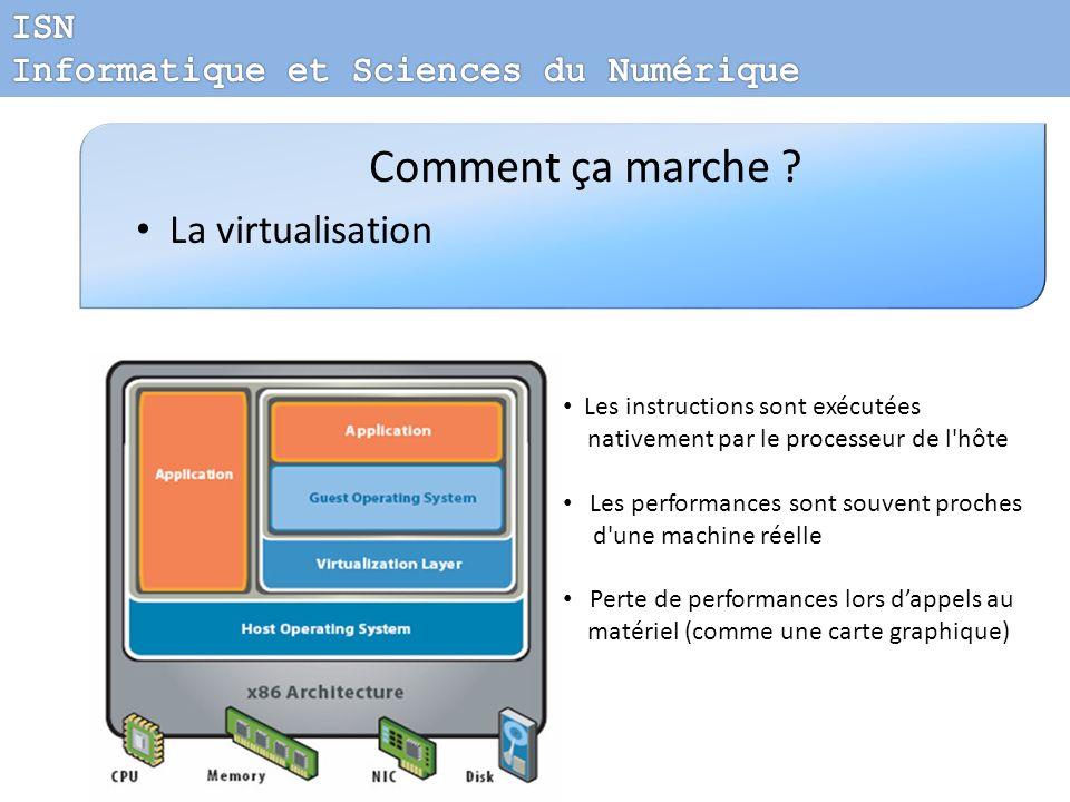 Comment ça marche La virtualisation ISN