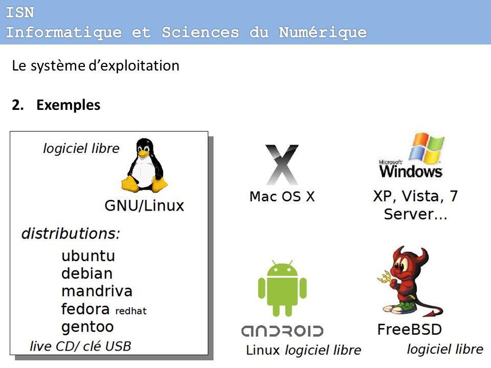 ISN Informatique et Sciences du Numérique Le système d'exploitation Exemples