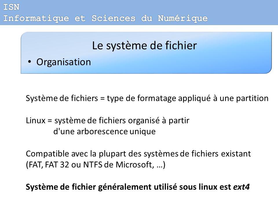 Le système de fichier Organisation ISN