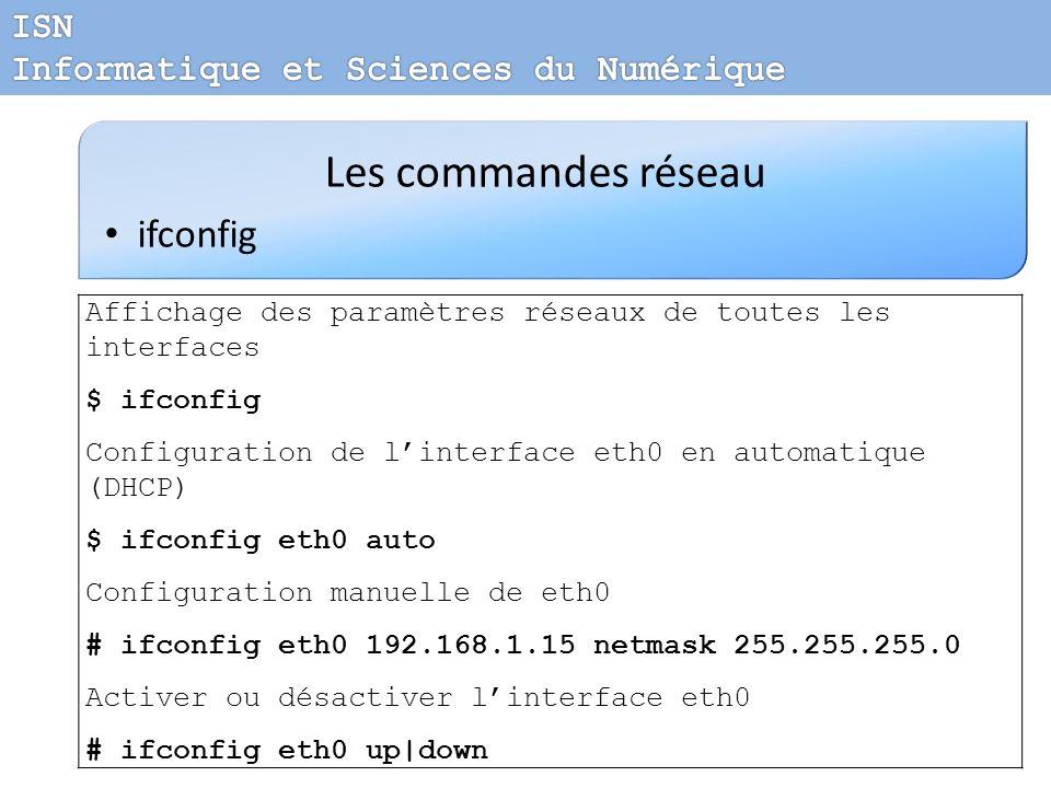 Les commandes réseau ifconfig ISN