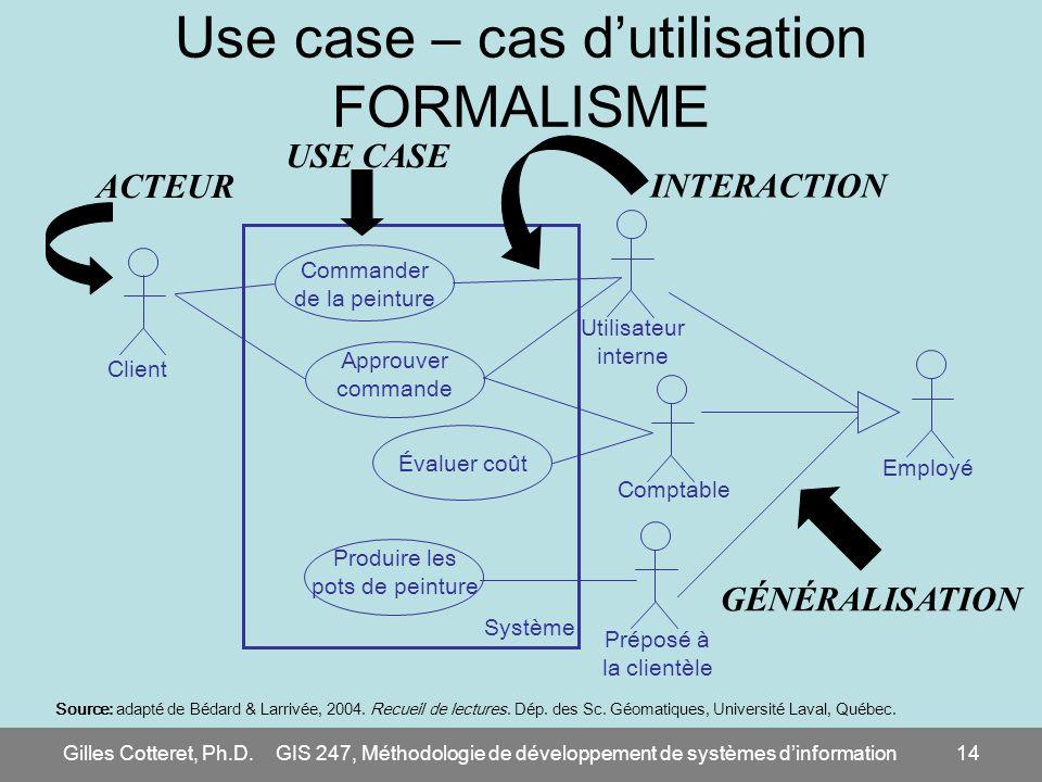 Use case – cas d'utilisation FORMALISME