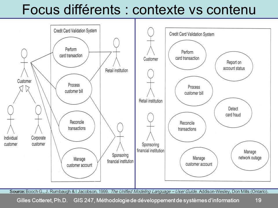 Focus différents : contexte vs contenu