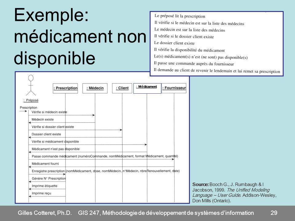 Exemple: médicament non disponible