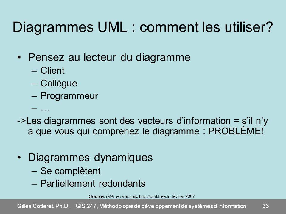 Diagrammes UML : comment les utiliser