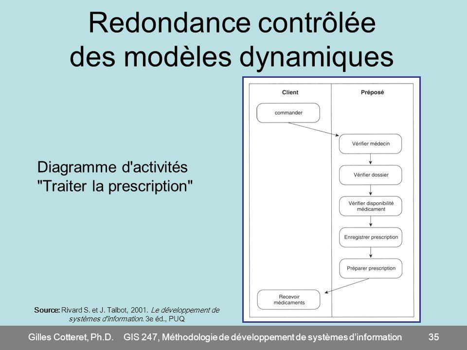 Redondance contrôlée des modèles dynamiques