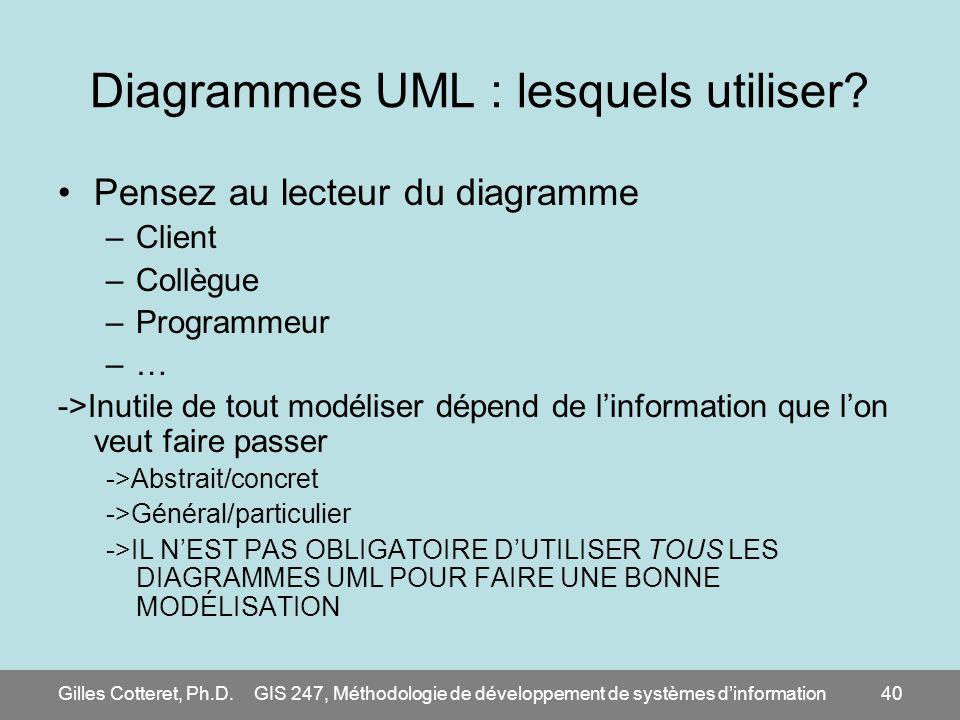 Diagrammes UML : lesquels utiliser
