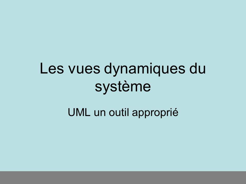 Les vues dynamiques du système