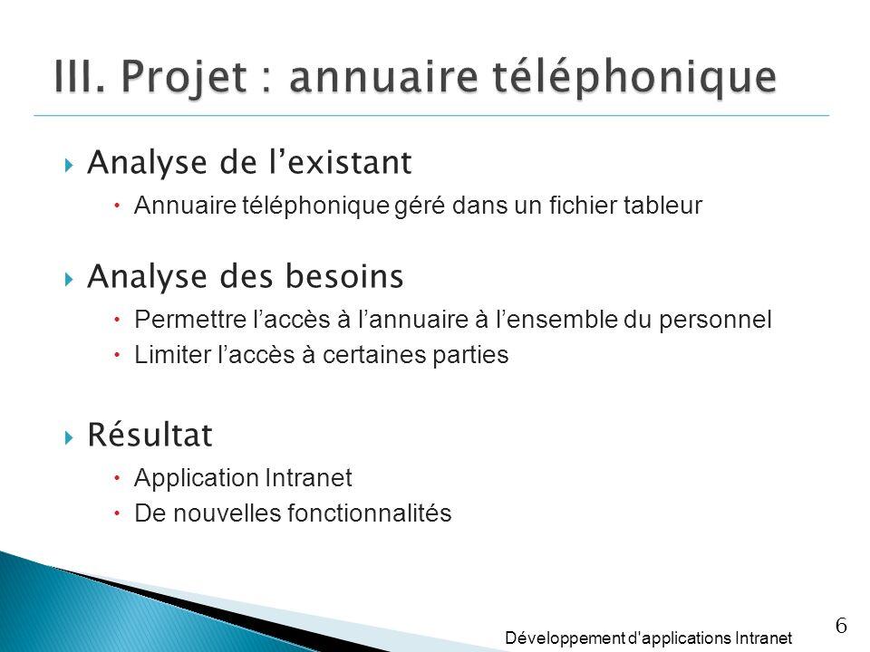 III. Projet : annuaire téléphonique