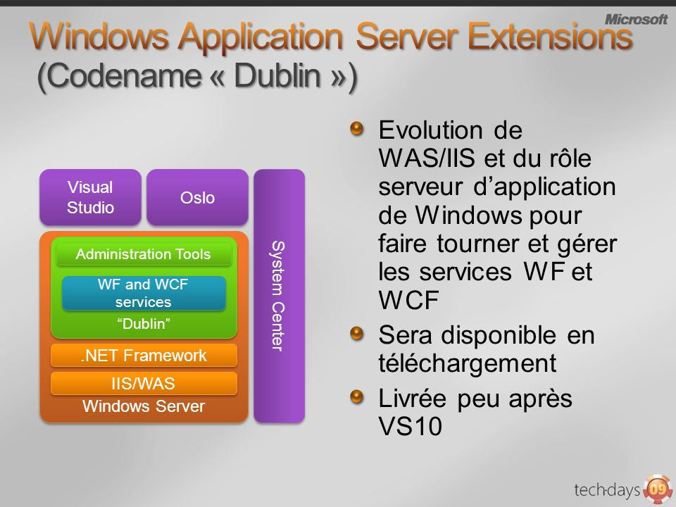 Windows Application Server Extensions (Codename « Dublin »)
