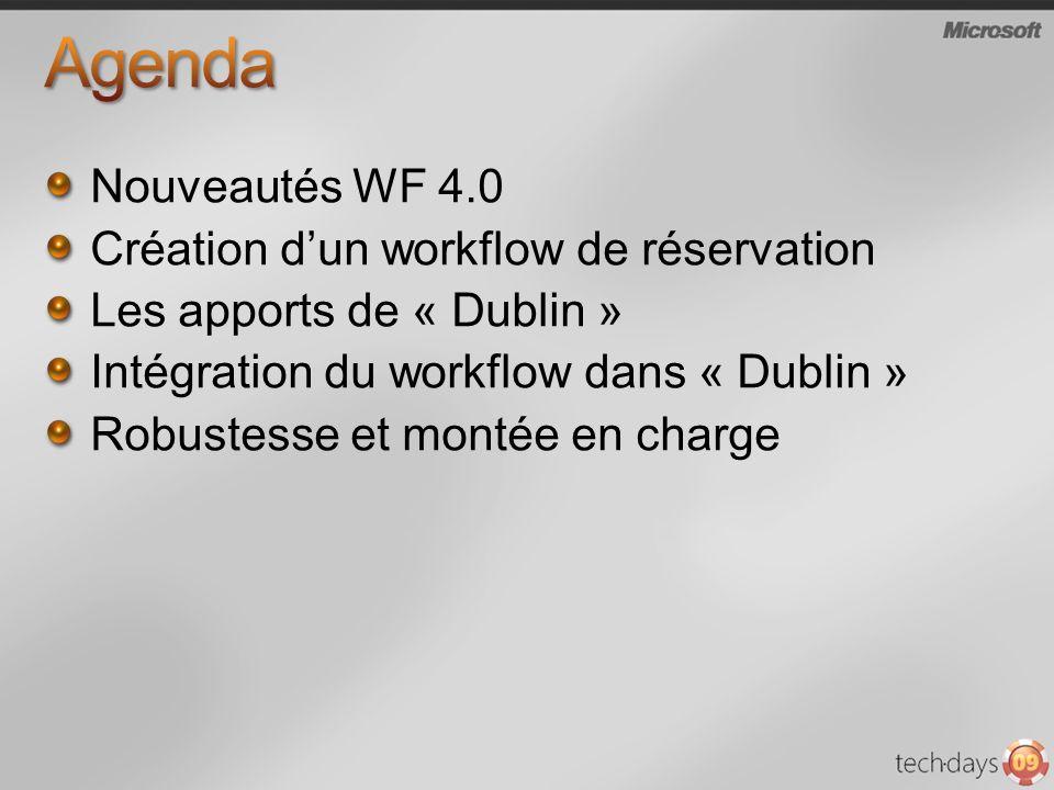 Agenda Nouveautés WF 4.0 Création d'un workflow de réservation
