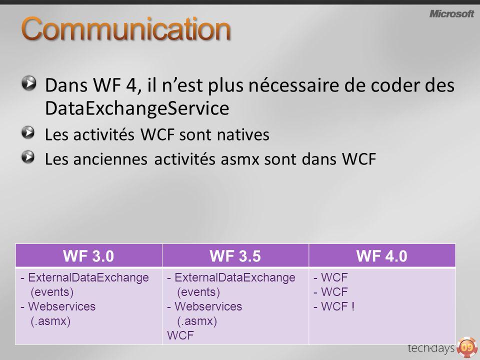 Communication Dans WF 4, il n'est plus nécessaire de coder des DataExchangeService. Les activités WCF sont natives.