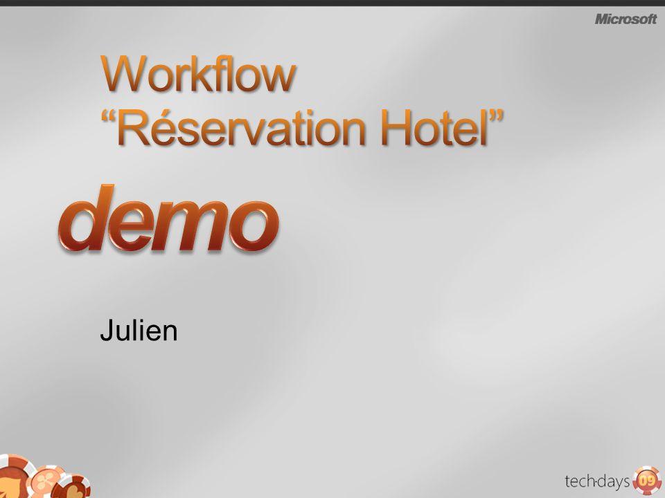 Workflow Réservation Hotel