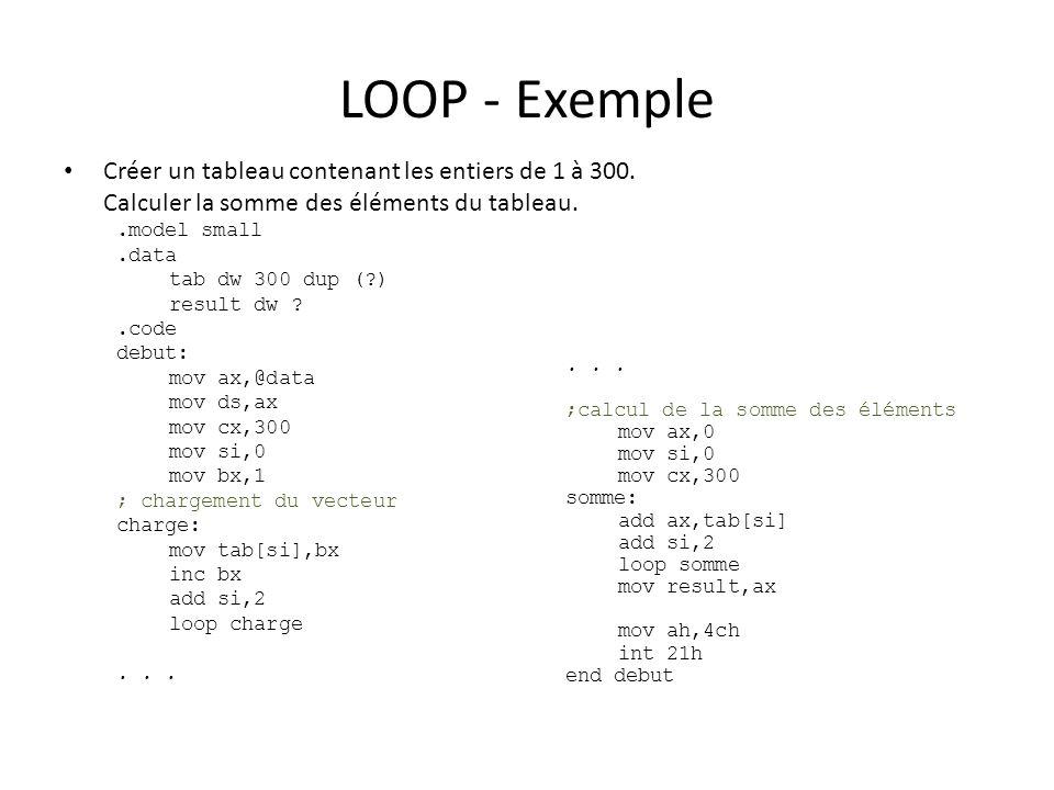 LOOP - Exemple Créer un tableau contenant les entiers de 1 à 300.