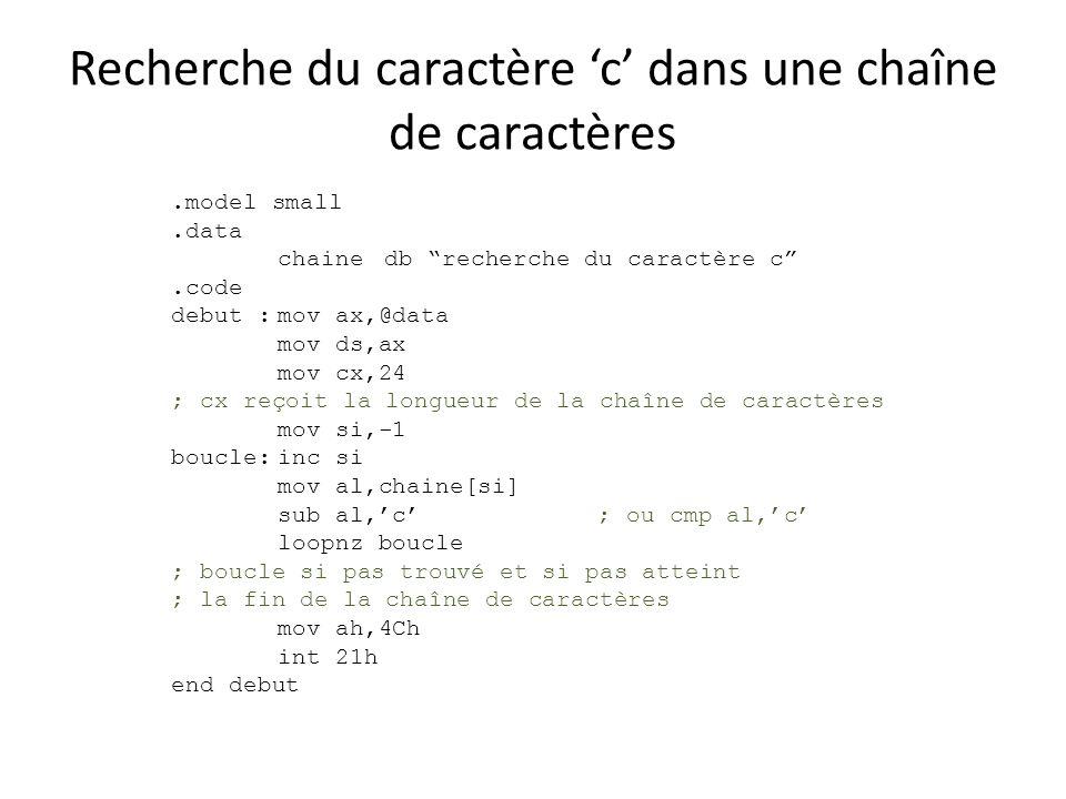 Recherche du caractère 'c' dans une chaîne de caractères