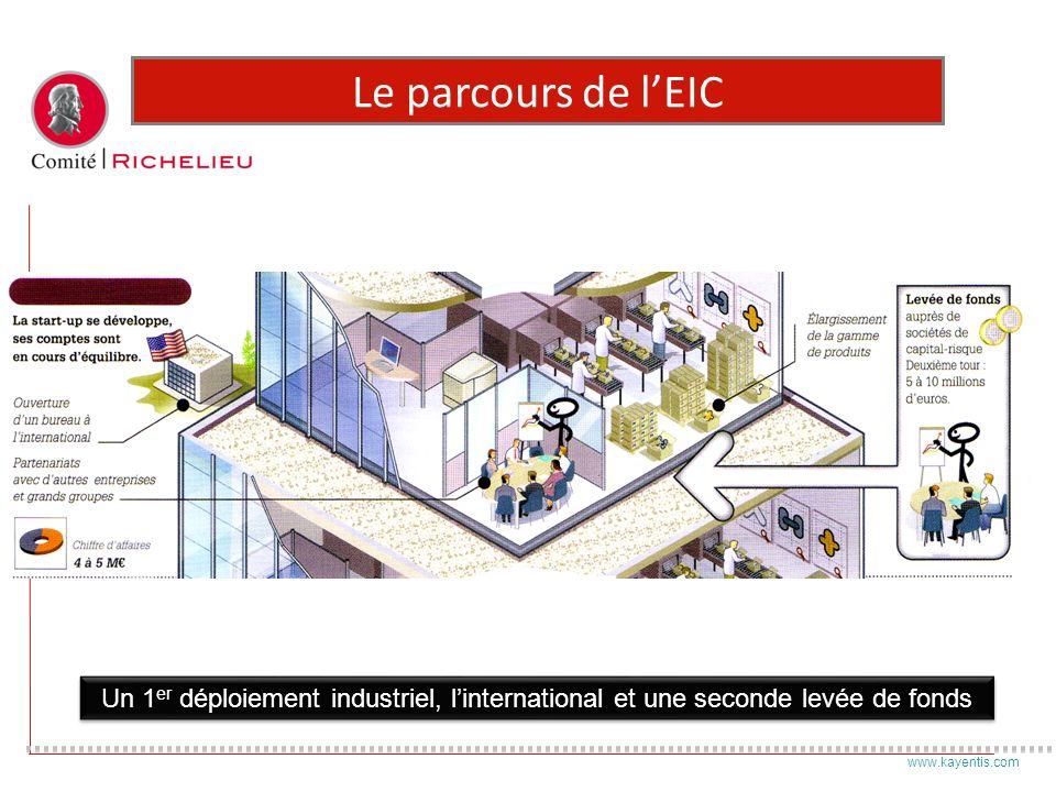 Le parcours de l'EIC