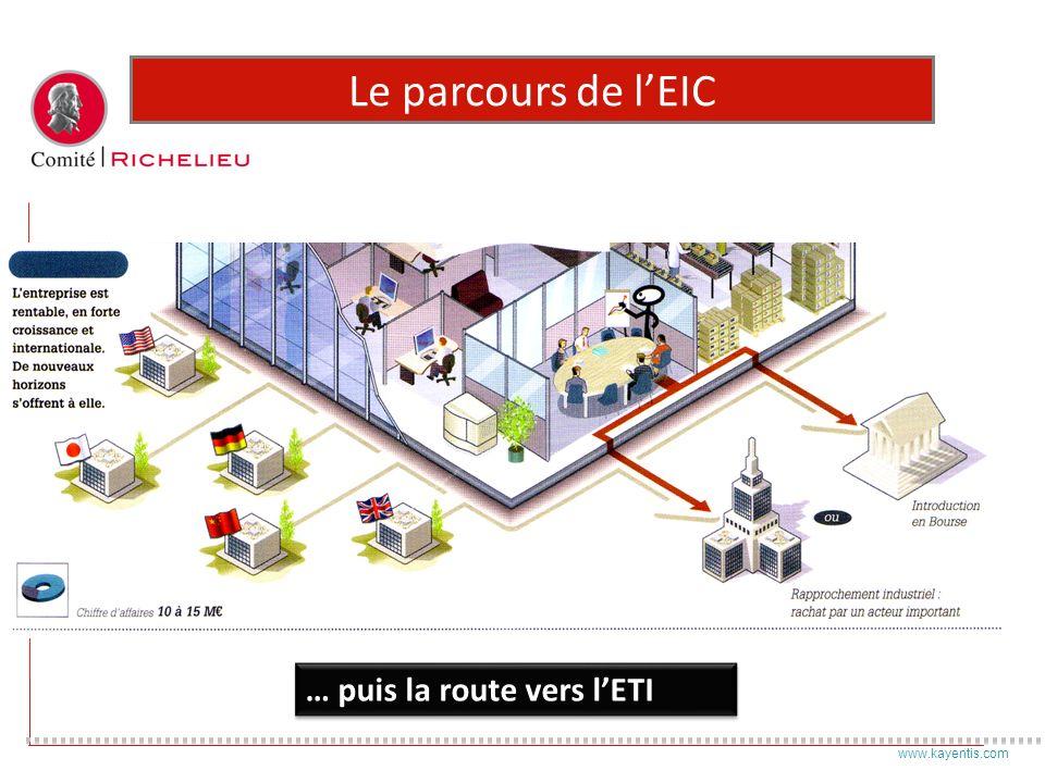 Le parcours de l'EIC … puis la route vers l'ETI