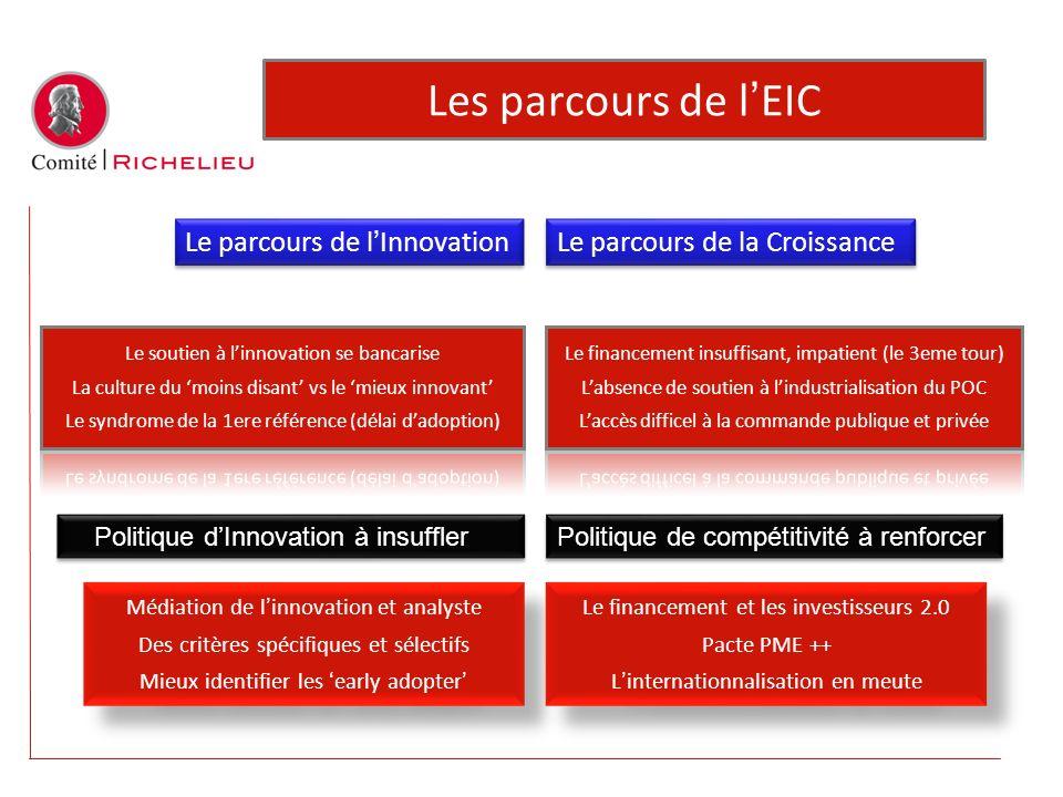 Les parcours de l'EIC Le parcours de l'Innovation