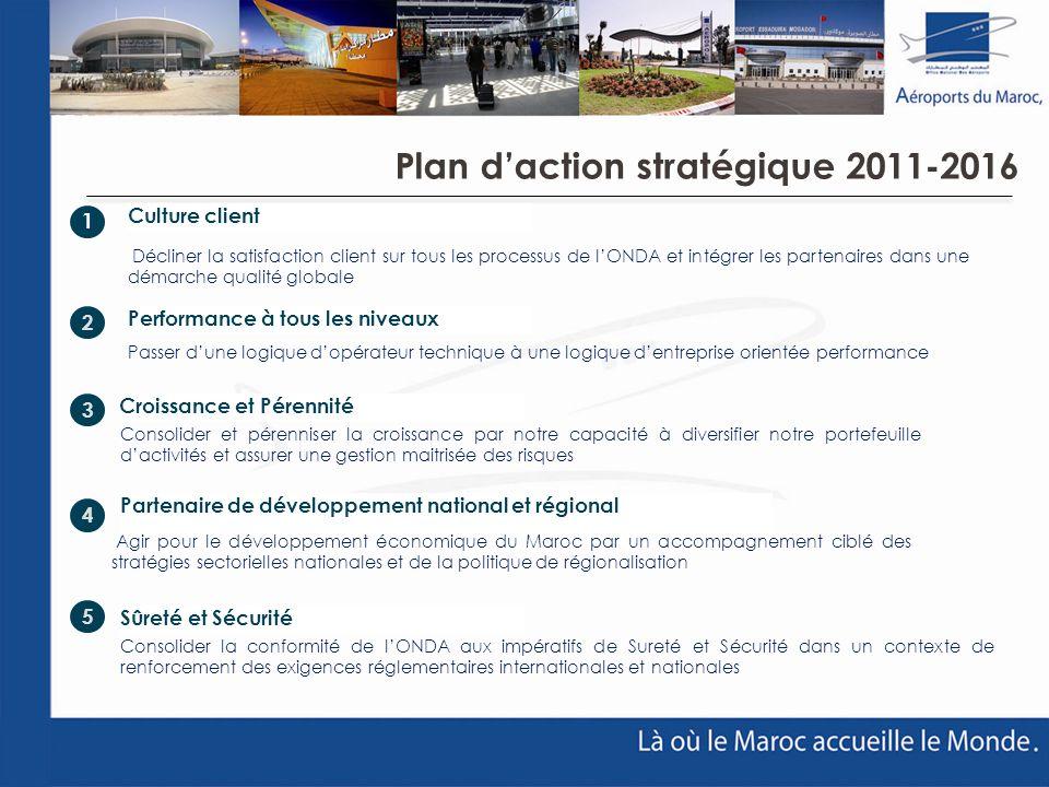 Plan d'action stratégique 2011-2016
