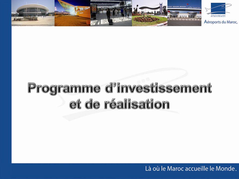 Programme d'investissement et de réalisation