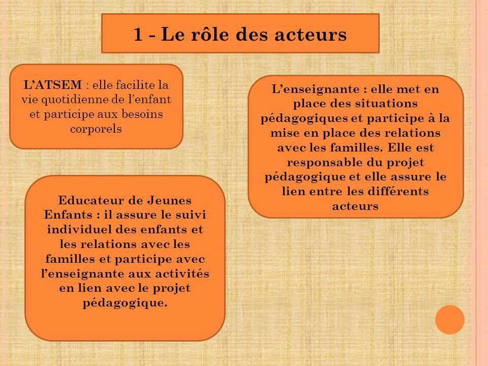 1 - Le rôle des acteursL'ATSEM : elle facilite la vie quotidienne de l'enfant et participe aux besoins corporels.