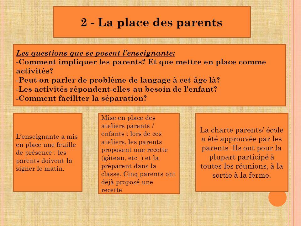 2 - La place des parents Les questions que se posent l'enseignante:
