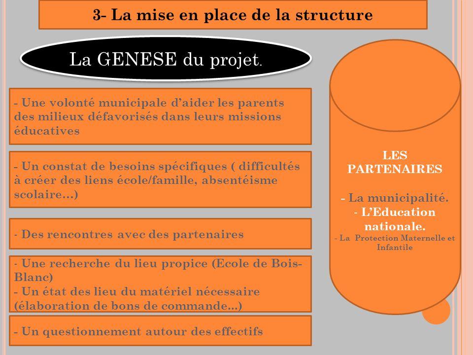 La GENESE du projet. 3- La mise en place de la structure