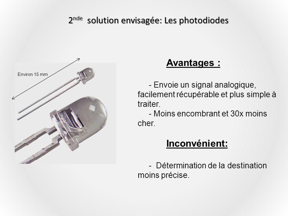 2nde solution envisagée: Les photodiodes
