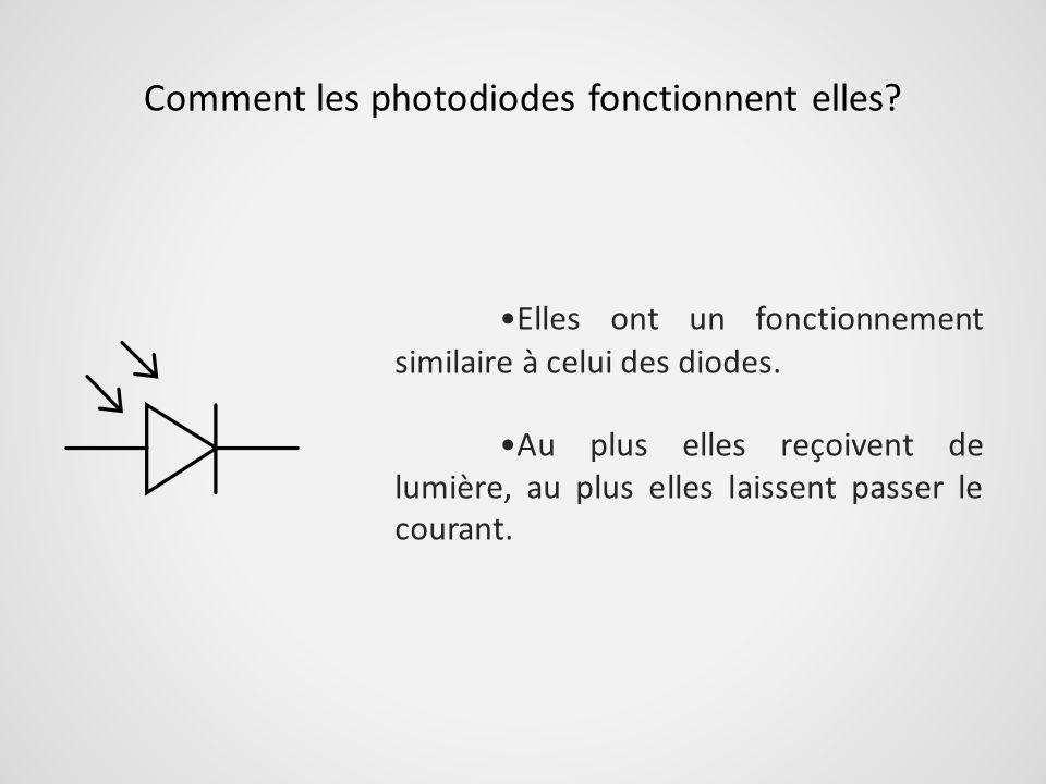 Comment les photodiodes fonctionnent elles