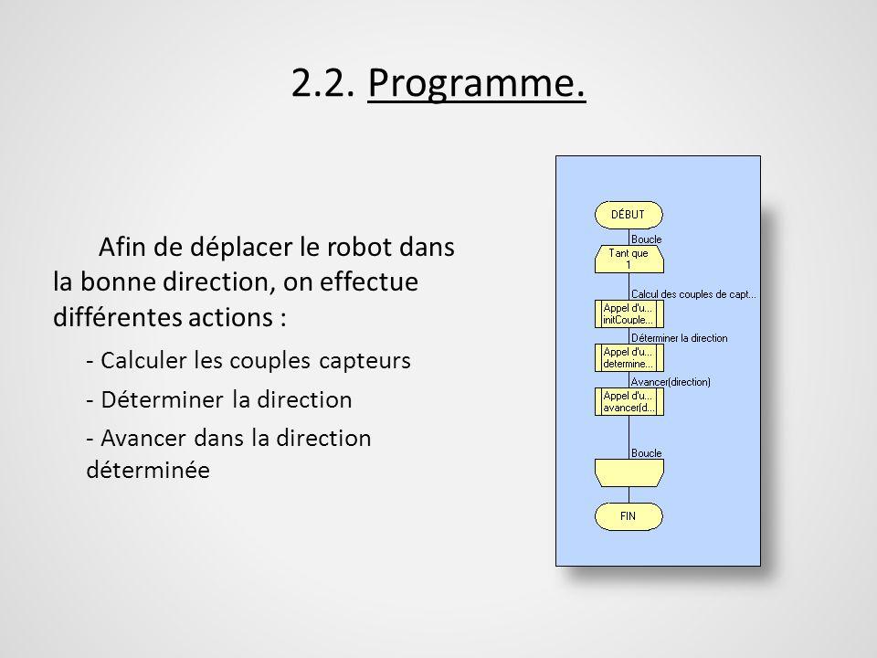 2.2. Programme. Afin de déplacer le robot dans la bonne direction, on effectue différentes actions :