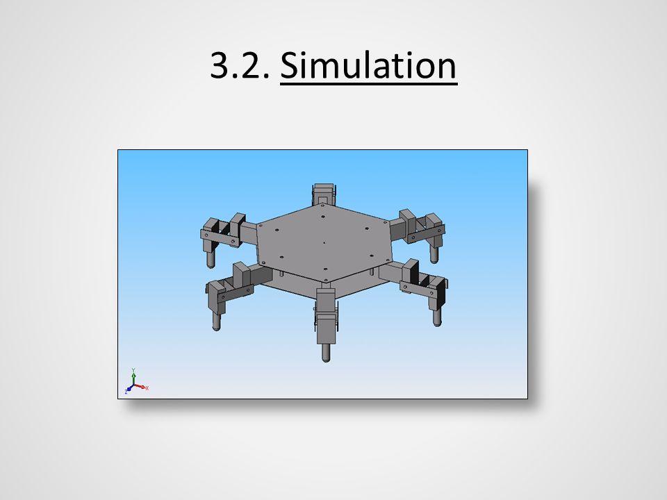 3.2. Simulation