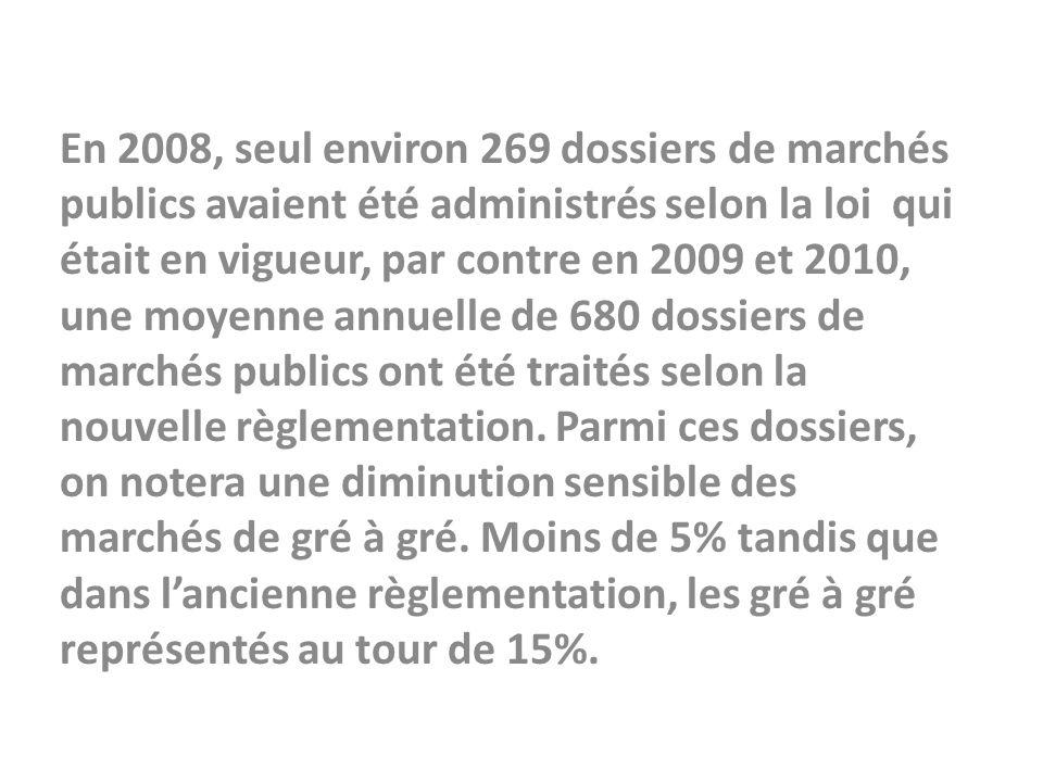 En 2008, seul environ 269 dossiers de marchés publics avaient été administrés selon la loi qui était en vigueur, par contre en 2009 et 2010, une moyenne annuelle de 680 dossiers de marchés publics ont été traités selon la nouvelle règlementation.
