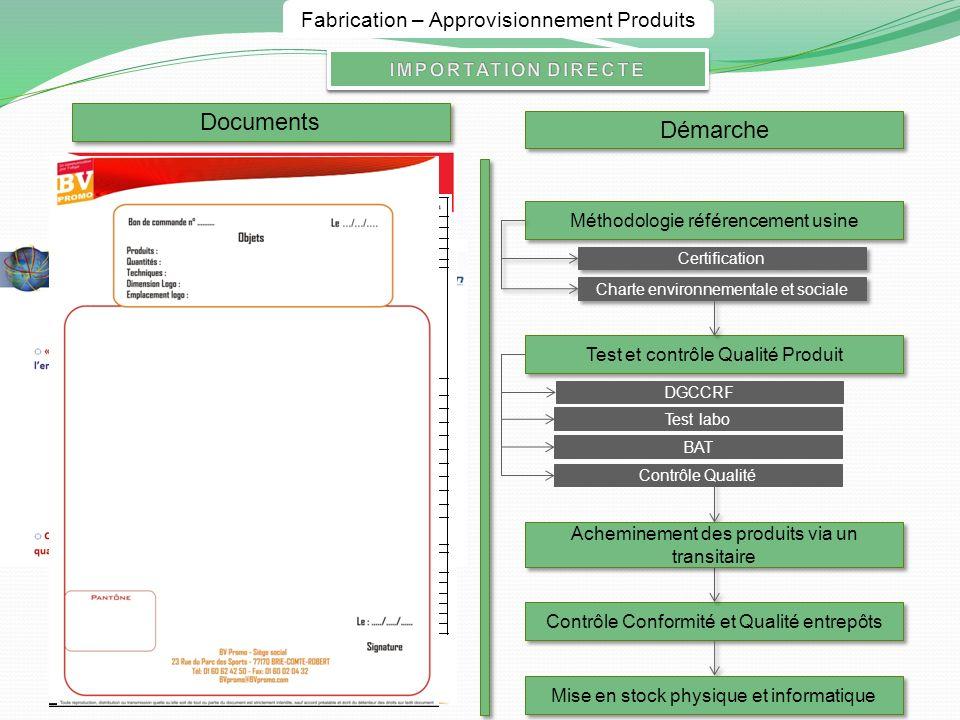 Documents Démarche Fabrication – Approvisionnement Produits
