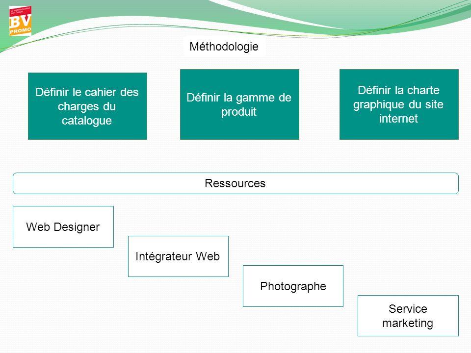 Définir la gamme de produit