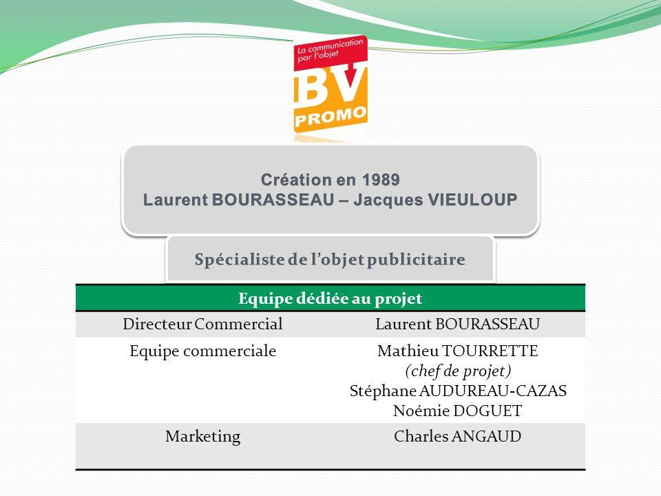 Laurent BOURASSEAU – Jacques VIEULOUP