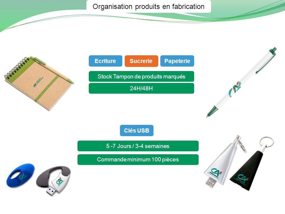 Organisation produits en fabrication