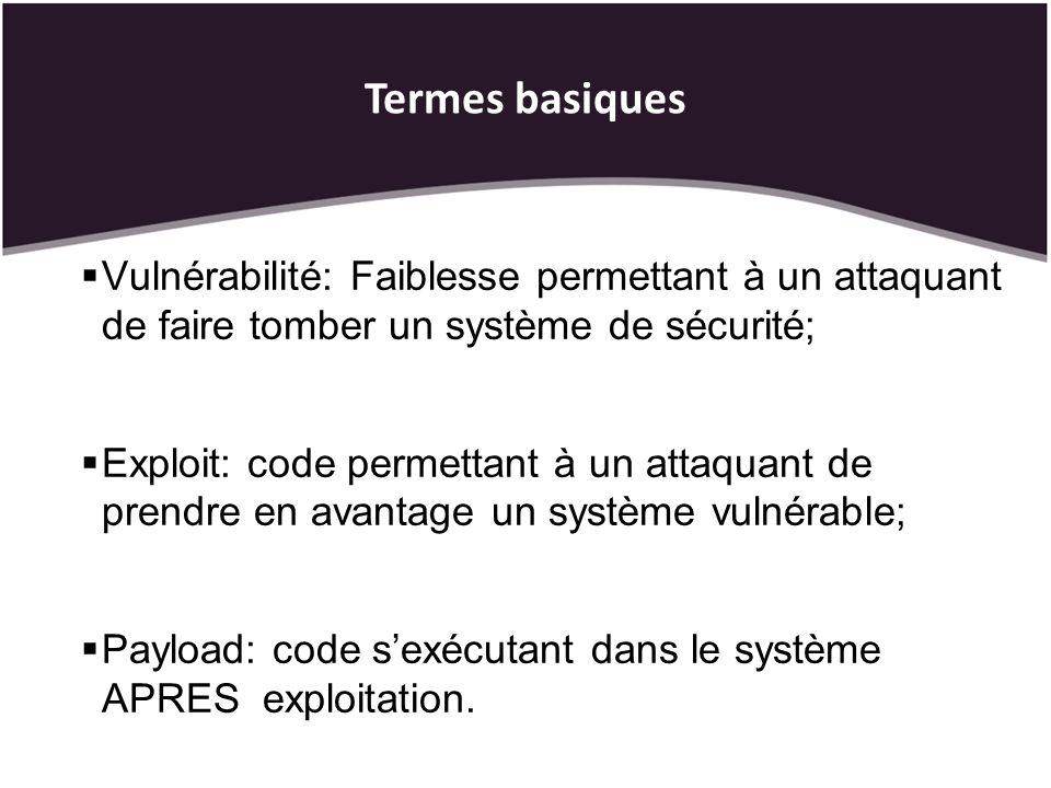 Termes basiques Vulnérabilité: Faiblesse permettant à un attaquant de faire tomber un système de sécurité;