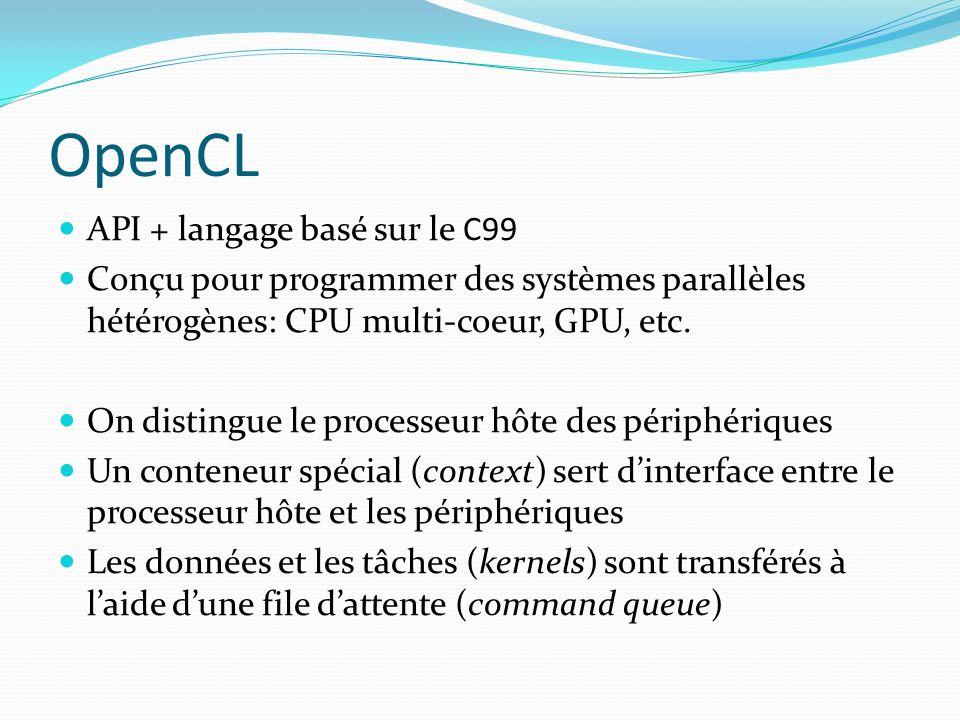 OpenCL API + langage basé sur le C99