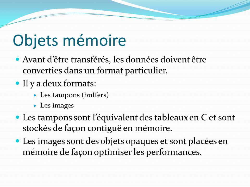 Objets mémoire Avant d'être transférés, les données doivent être converties dans un format particulier.