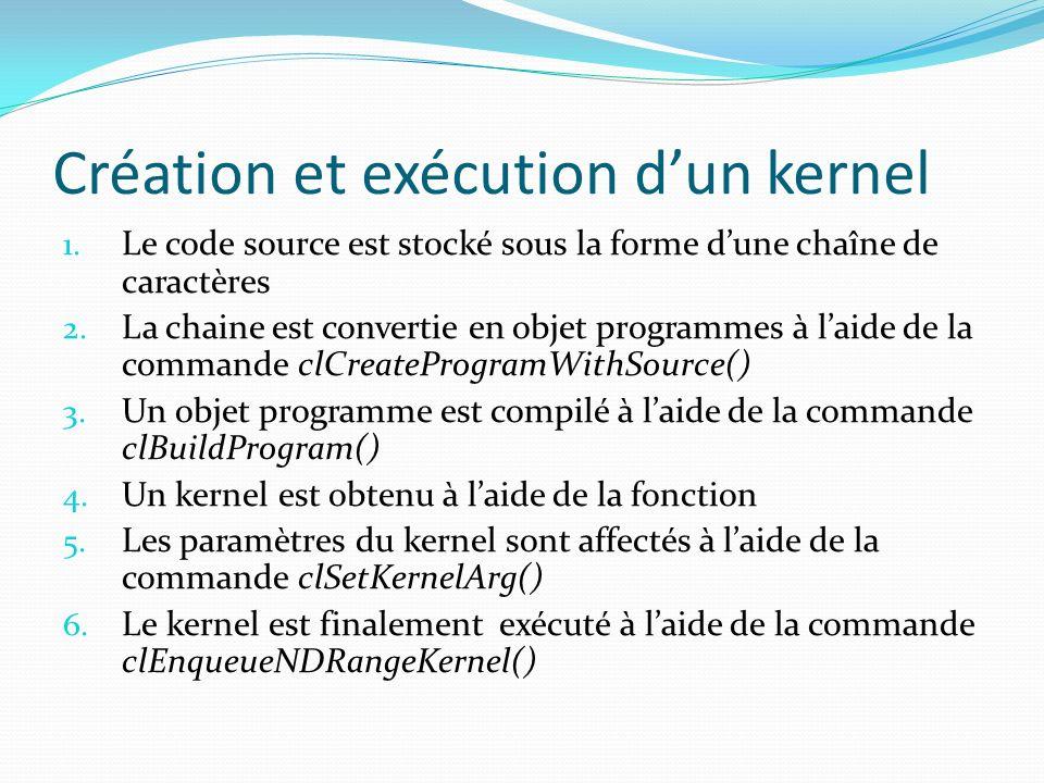 Création et exécution d'un kernel