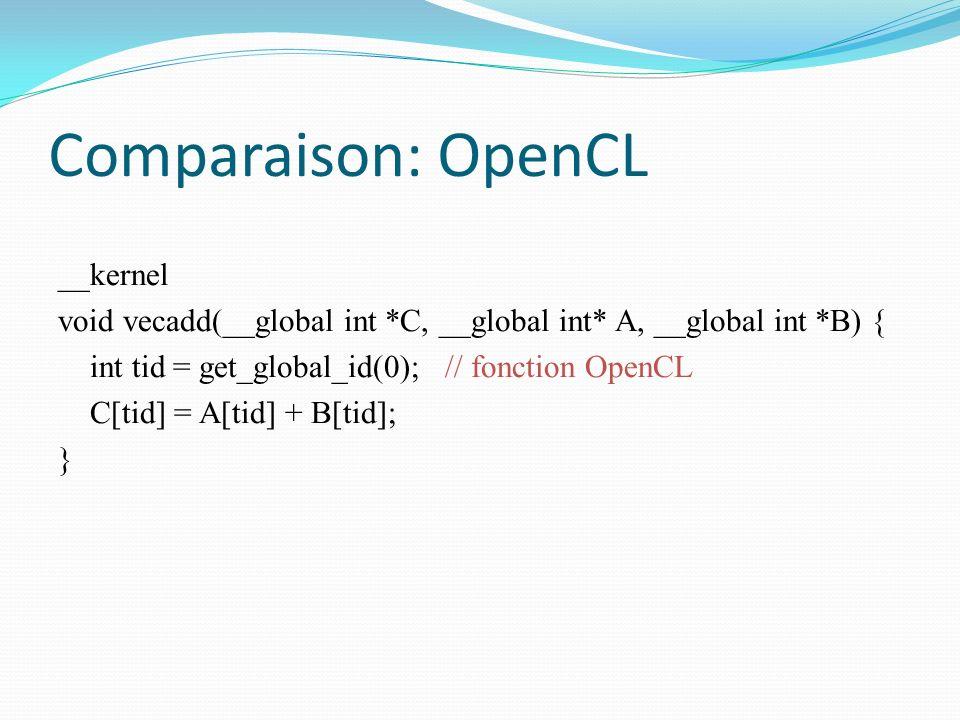 Comparaison: OpenCL