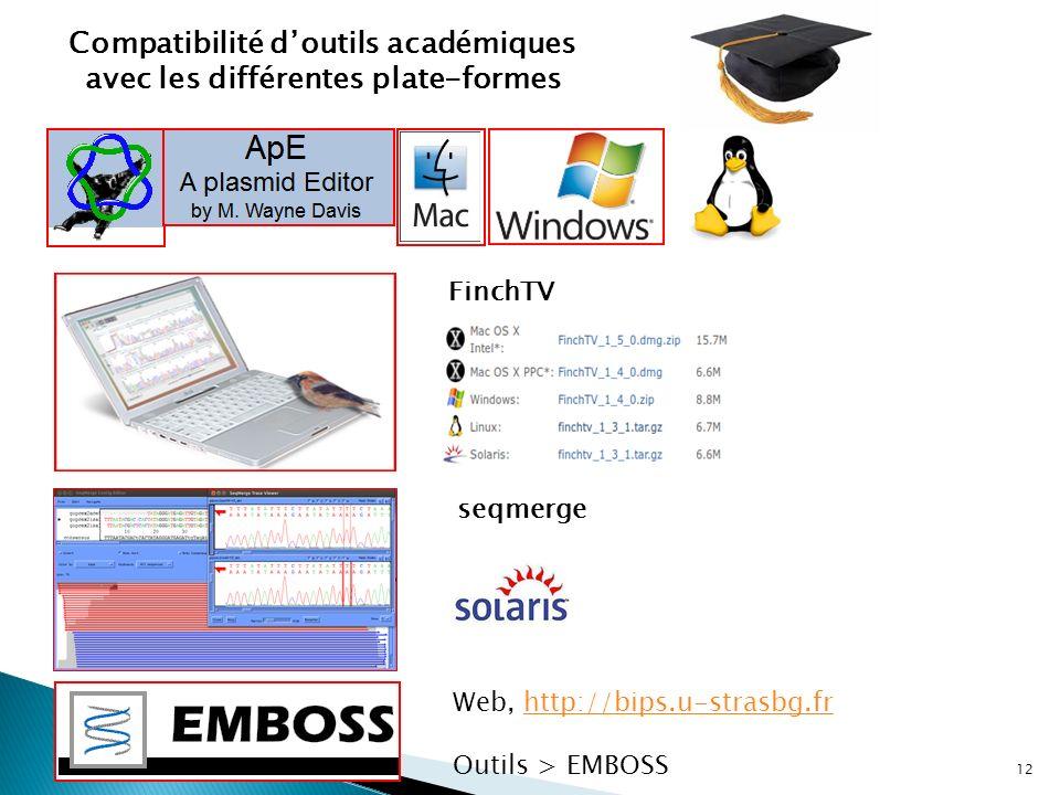 Compatibilité d'outils académiques avec les différentes plate-formes