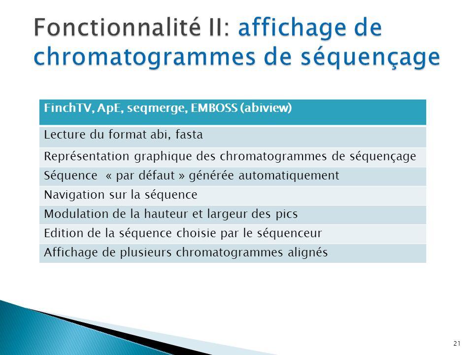 Fonctionnalité II: affichage de chromatogrammes de séquençage